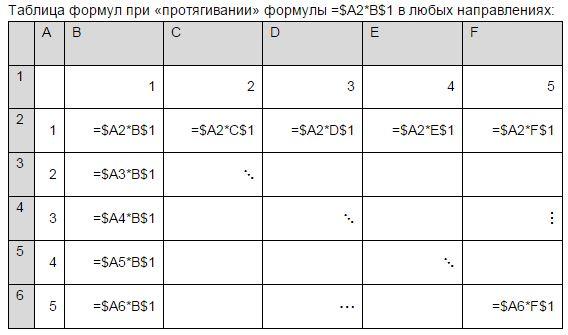 с сервера на клиент передать таблицу значений